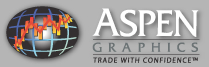Aspen Graphics - Technical Analysis Software